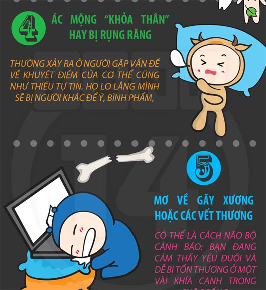 infographic_con-ac-mong-4