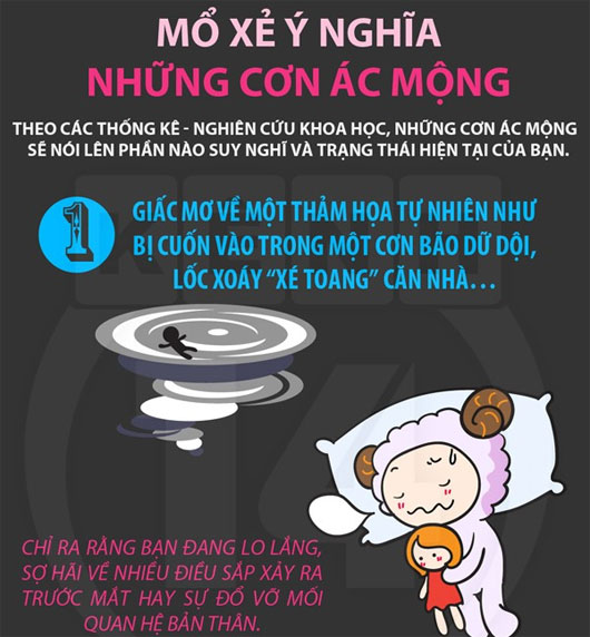 infographic_con-ac-mong